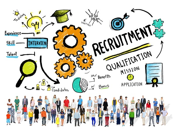 Recruitment – Simple or Complicated Process